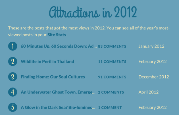 Screen shot 2012-12-30 at 3.32.02 PM